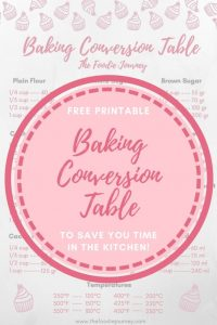 Free Printable Baking Conversion Table